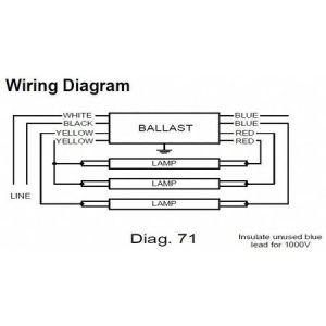 Philips Advance PHILIPS ADVANCE 112 Watts, 4 Lamps, Electronic Ballast ICN4P32N | Zoro