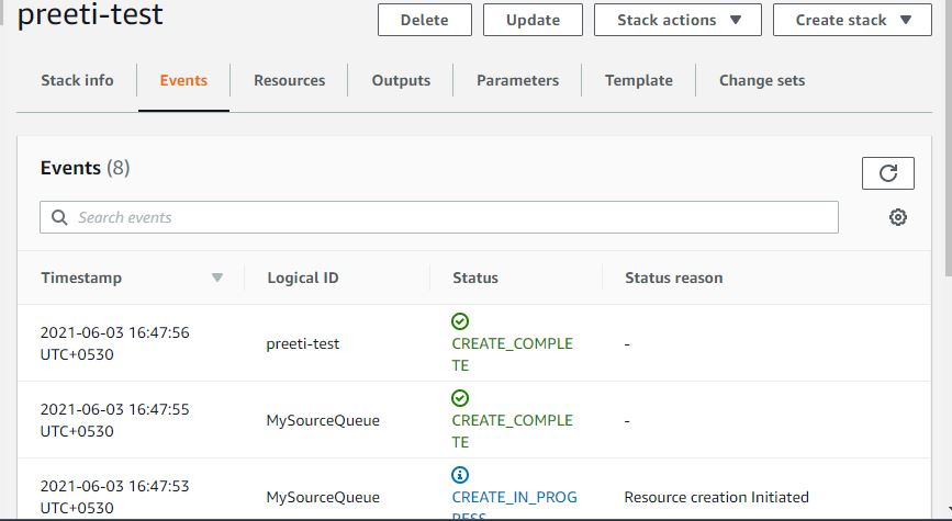 configure sqs queue using cloudformation success
