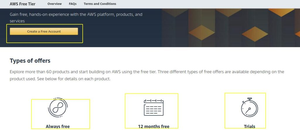 how-to-create-free-account-in-AWS