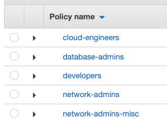 AWS IAM console group policies