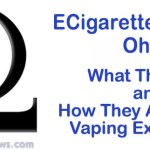 ECigarette Atomizer Ohms – What They Are and How They Affect Your Vaping Experience