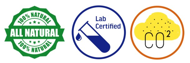 Natural, lab certified CO2 extraction graphic