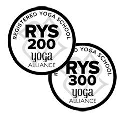 Basic In-Depth Yoga Studies