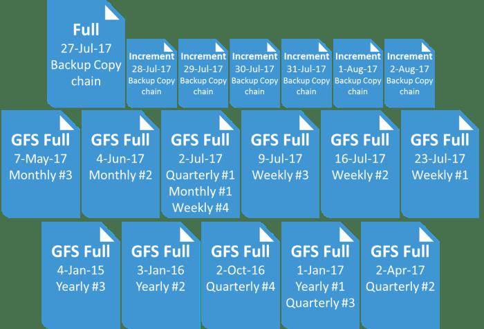 GFS-files1