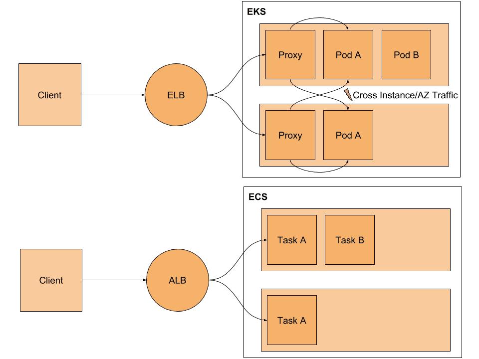 Cloudonaut Launchpad For Amazon Web Services