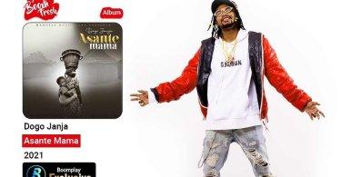 AUDIO: Dogo Janja Ft Nandy - Nuru Mp3 Download