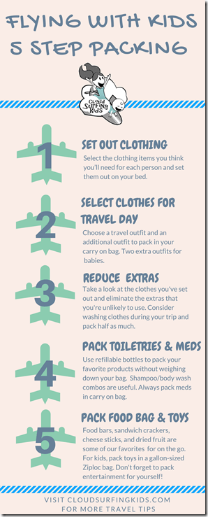 5 Step Packing (2)