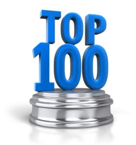 Credit: https://i0.wp.com/cloudtimes.org/wp-content/uploads/2012/04/top-100-cloud-computing-281x300.png