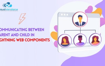 Communicating Between Parent and Child In Lightning Web Components