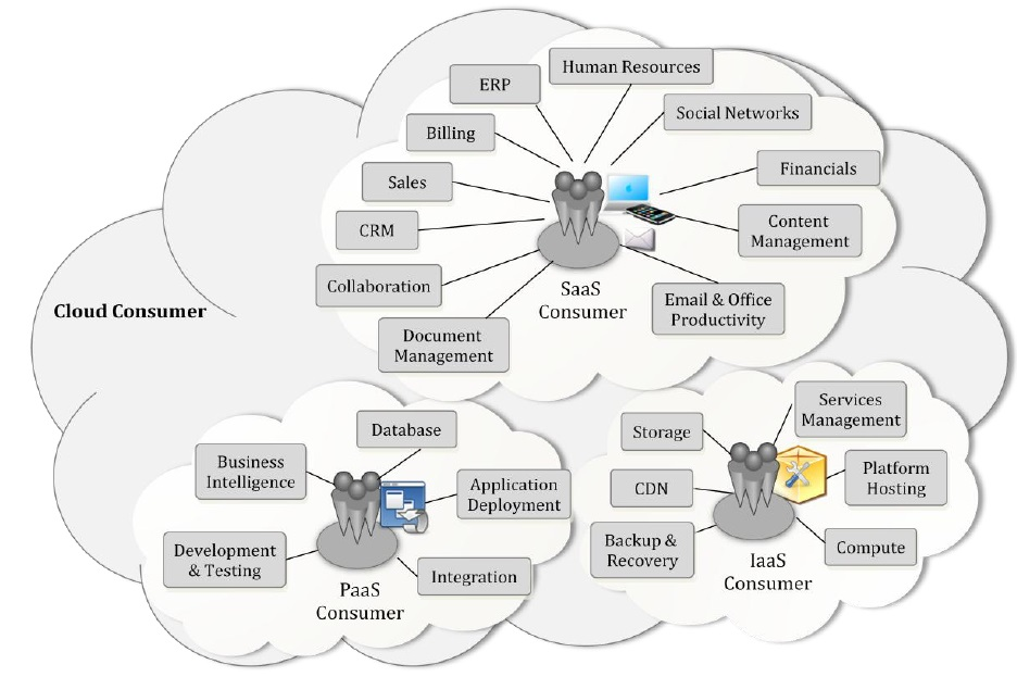 A Cloud Computing Glossary CloudWATCH