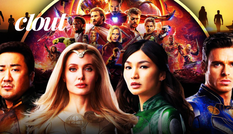Eternals Review Bombed on IMDB Before Film's Release