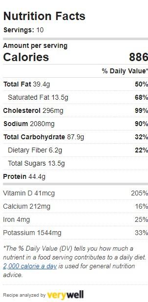 Chicken Biryani Nutrition