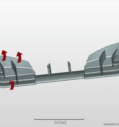 f1 front wing end plate of an f1 car airflow cfd analysis [ 1273 x 717 Pixel ]