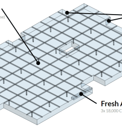 fire safety and smoke management using cfd for parking garage [ 1309 x 608 Pixel ]