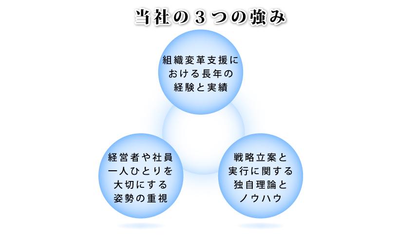 3consaru1_1