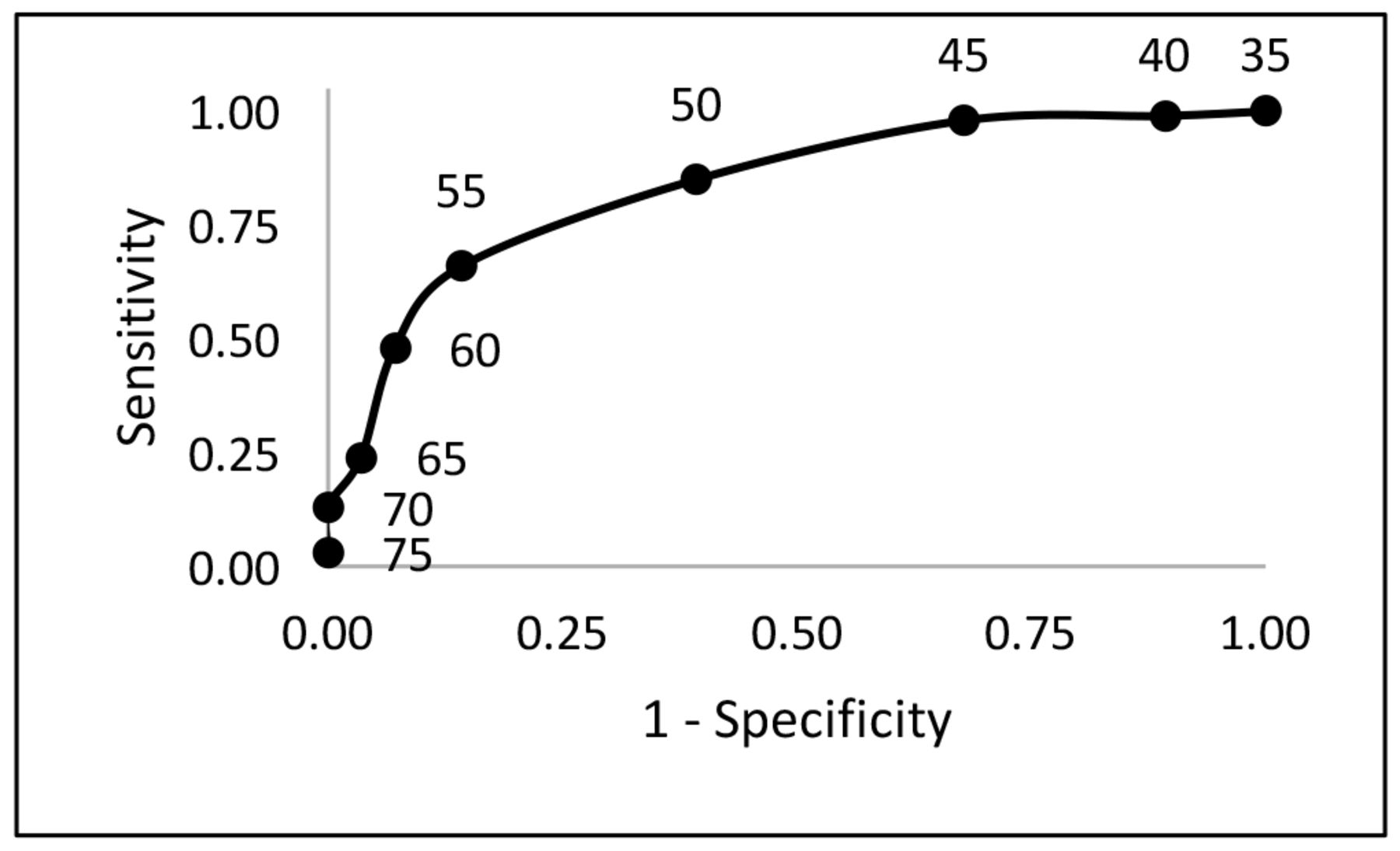 Correlation Of University Comprehensive And National Certification Exam Scores For Medical