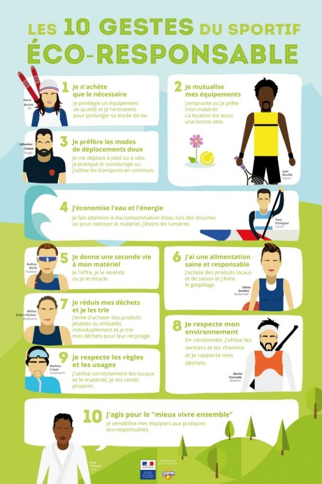Les 10 gestes du sportif co responsable blog plong e sous marine apn e - Sportifs dans les douches ...