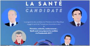 Santé Candidate
