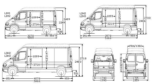 Opel Movano (movano rozmery)