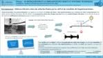 MSOST-1-7-FE1a-Notions-decart-entre-attente-et-cdc