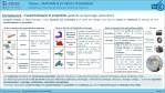 C3-MOT3b-CaracteristiquesProprietes