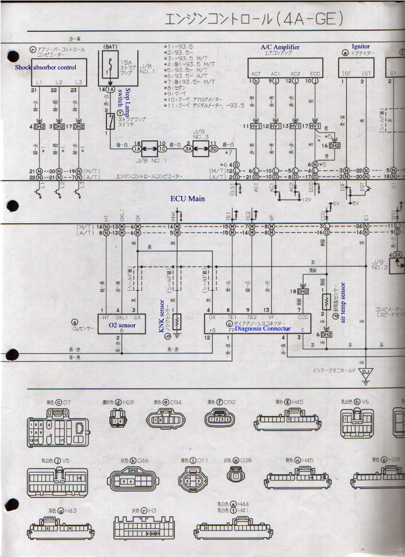 hight resolution of ae86 brake light wiring diagram