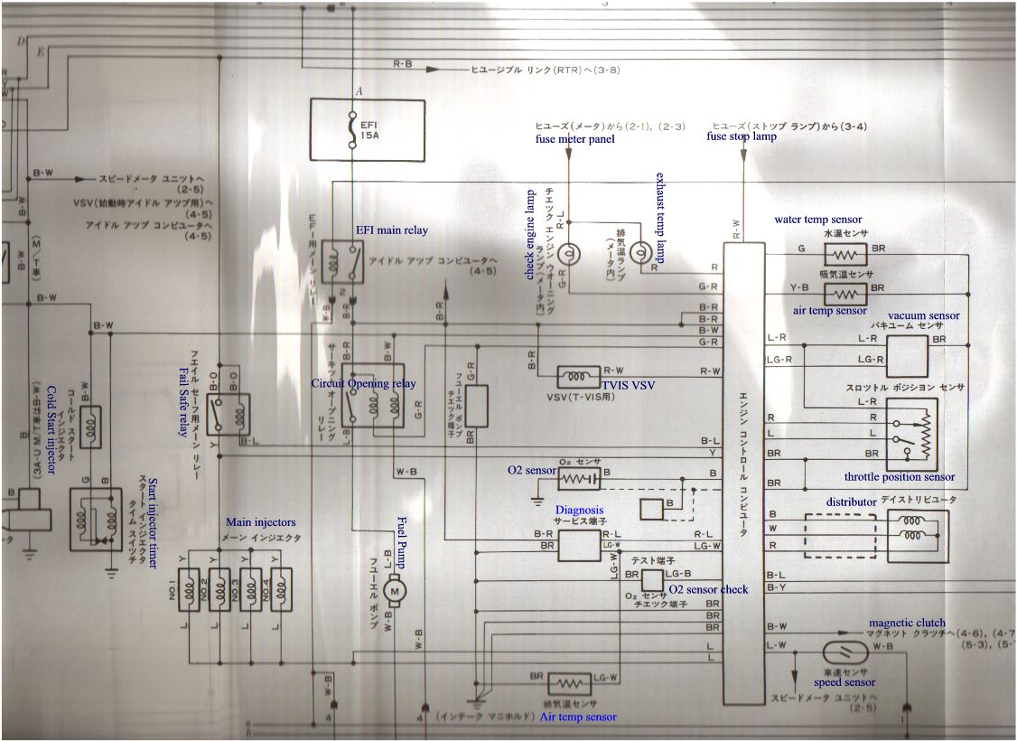 Ae86 Wiring Diagram Electrical Circuit Sunpro Tach Http Wwwffcarscom Forums 17factory Headlight S14 Fuse Box Rhechangeconventioncollective At