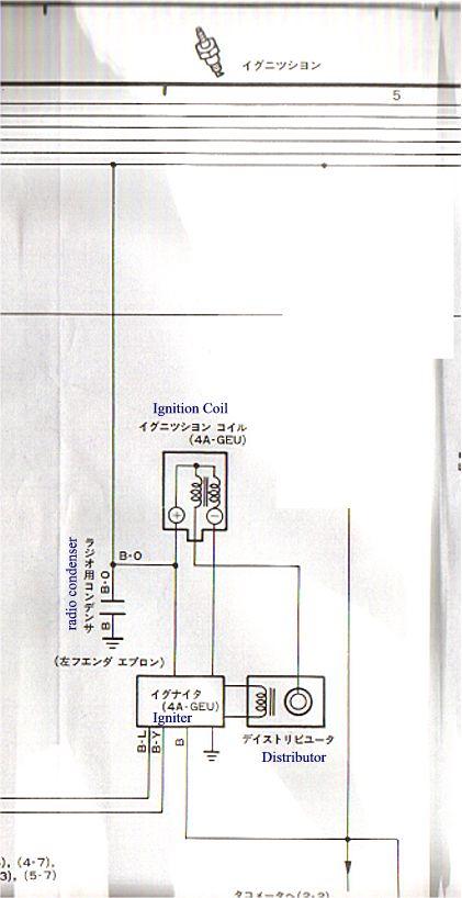 Ae86 Engine Wiring Diagram | Ae86 Wiring Diagram |  | Wiring Diagram