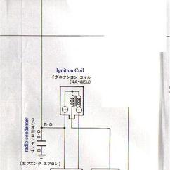 4age 20v Distributor Wiring Diagram Jeep Tj Soundbar 0f Igesetze De 4a Ge 16v Japan Ae86 Ecu Pin Identification Club4ag Rh Com