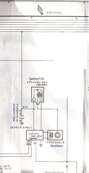 ECU AE86 4AGE Japan
