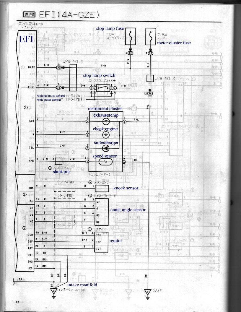 4a Gze Japan Ae92 101 Ecu Pin Identification Now