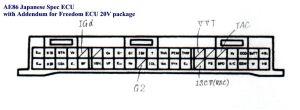4AGE 16V (Japan) AE86 ECU Pin Identification  Club4AG