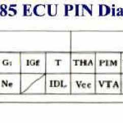 Jdm Ae86 Wiring Diagram Multiple Lights Switch At End Ecu 4a Ge Japan 1984 85 Jpg 24523 Bytes