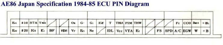 jdm ae86 wiring diagram pool pump timer ecu 4a ge japan 1984 85 jpg 24523 bytes