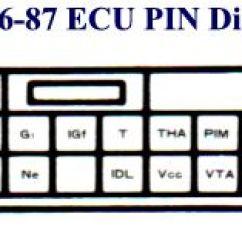 Jdm Ae86 Wiring Diagram Sub 12 Volt Ecu 4a Ge Japan 1986 87 Jpg 31392 Bytes