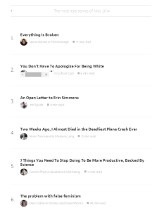 most read 1