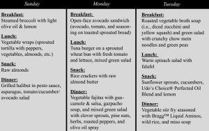 Sample cleansing and healthy menu