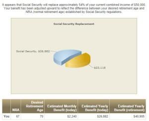 social security retirement calc
