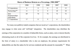 deductions corporations
