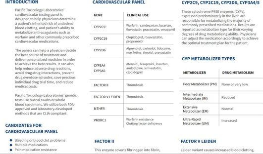 casrdio panel cyp metabolizer types