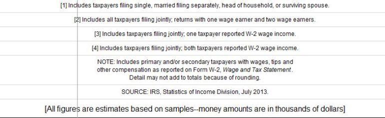 notes tax.JPG