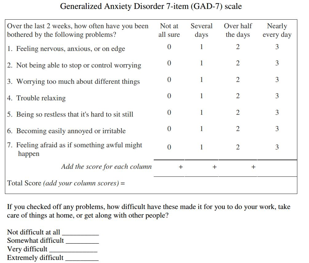 anxiety-disorder-risk-scale