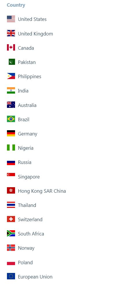 top countries my site.JPG