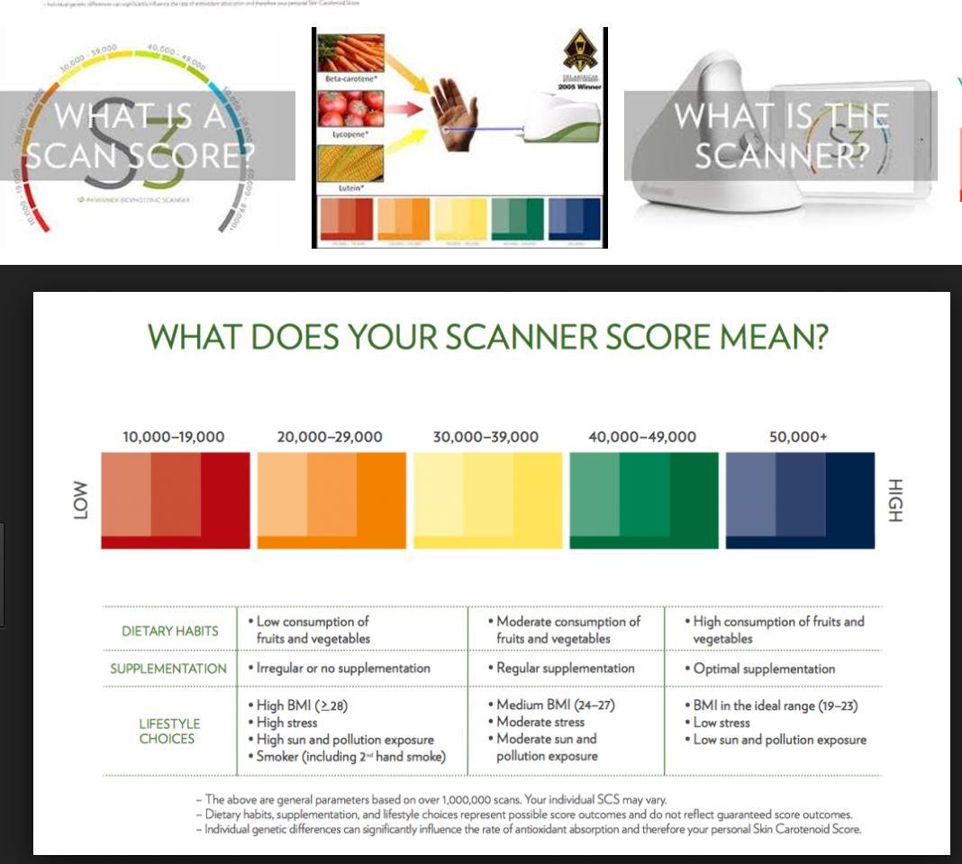 anti oxidant scan
