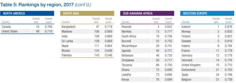 global rank 5.JPG