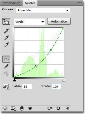 Crear un efecto de borde de pelicula canal verde