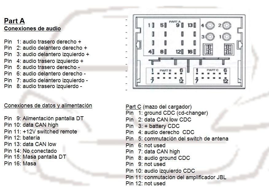 blaupunkt rd4 wiring diagram cobalt orbital siemens | get free image about