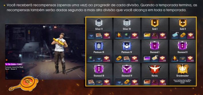 Recompensas da temporada da Ranqueada do Free Fire. Quando acaba a temporada