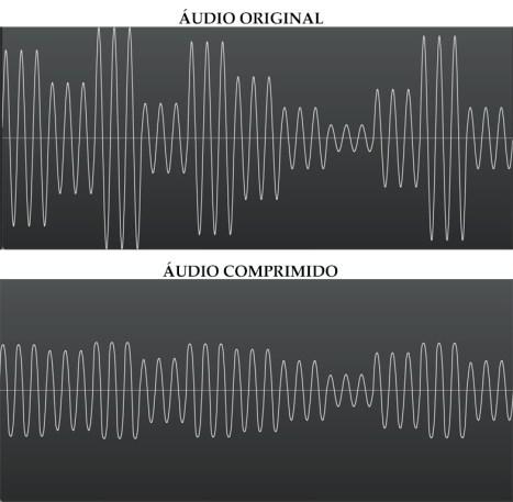 audio comprimido