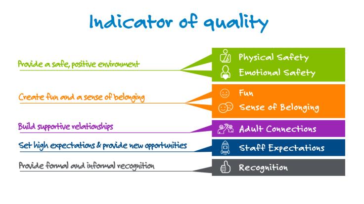 indicatorOfQuality